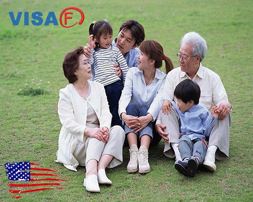 Visa Định Cư tại Mỹ